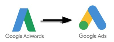 Kody Kupony Google ADS AdWords 300 za 100 - GRATIS